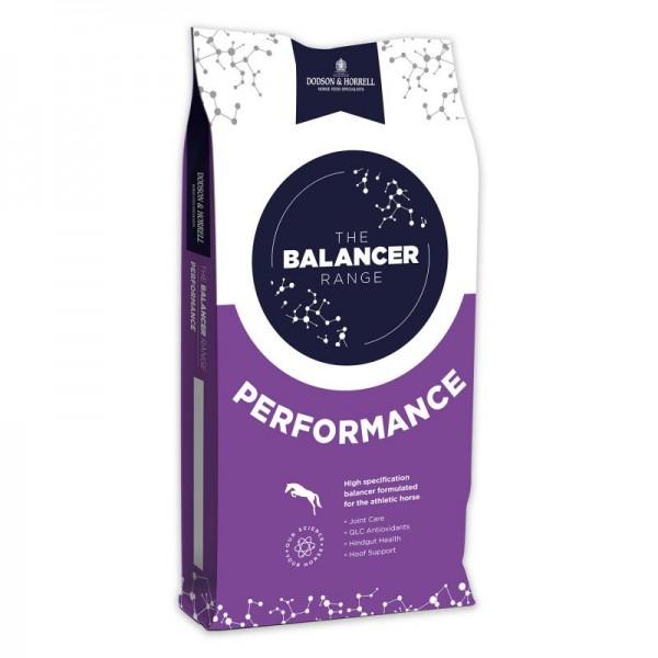Performance Balancer