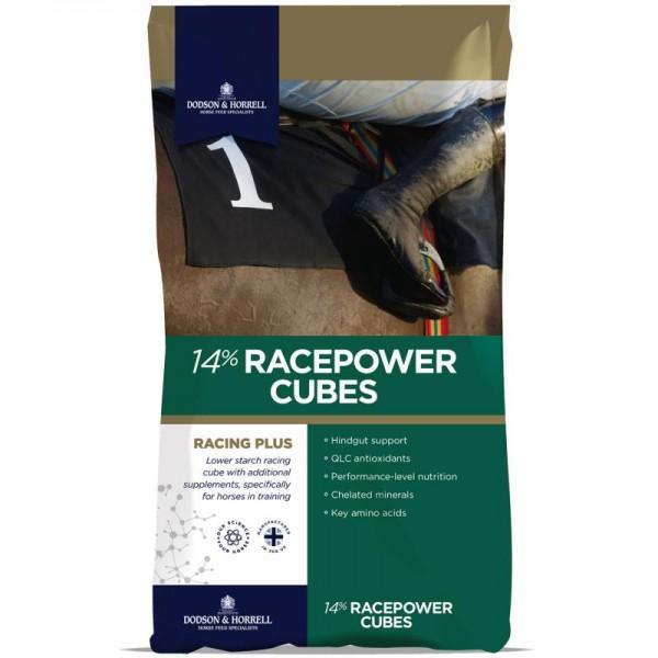 14% Racepower Cubes